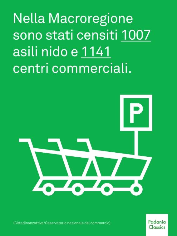 Padania Classics_centri commerciali
